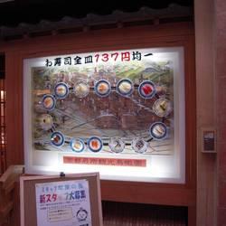 寿しのむさし 京都駅八条口アスティロード店